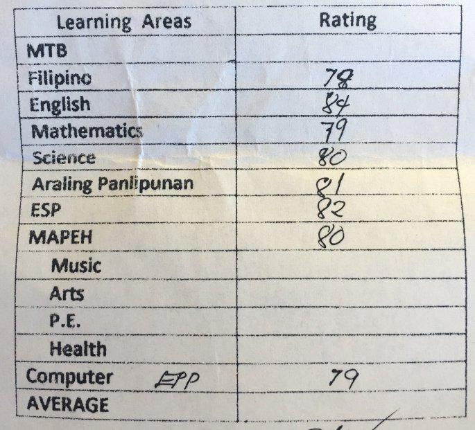 小学校の通信簿